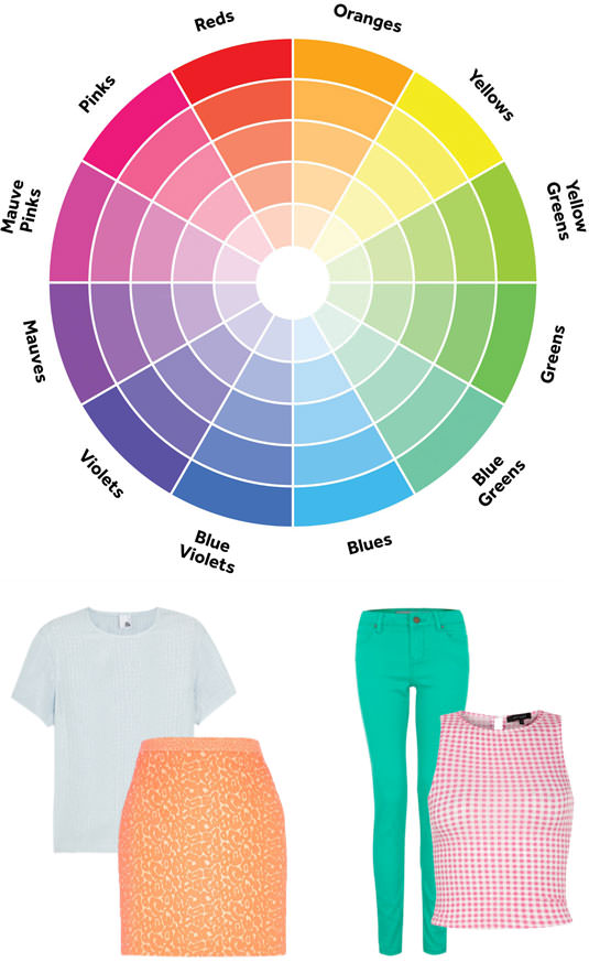 Spectrul culorilor complementare